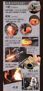 日本刀作刀実演