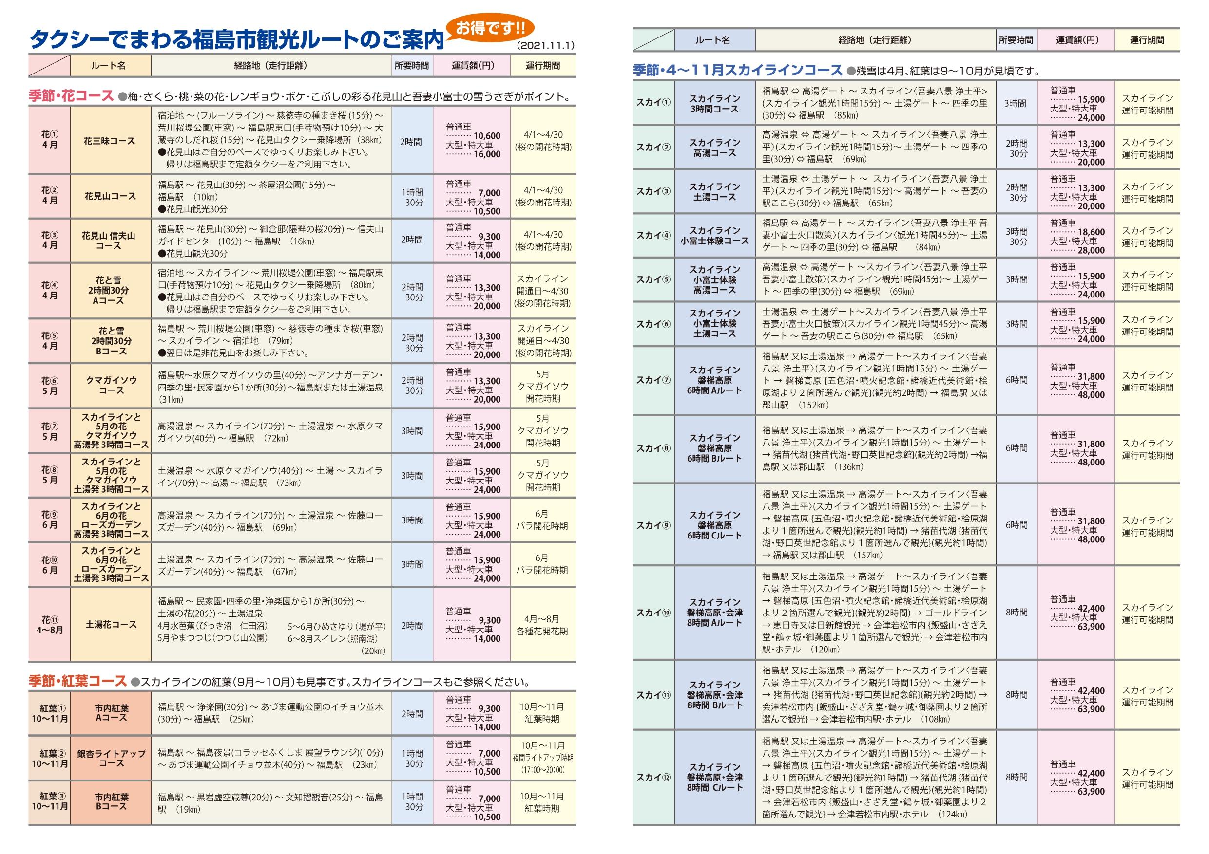 タクシーでまわる福島市観光ルートのご案内(花・紅葉・スカイライン))